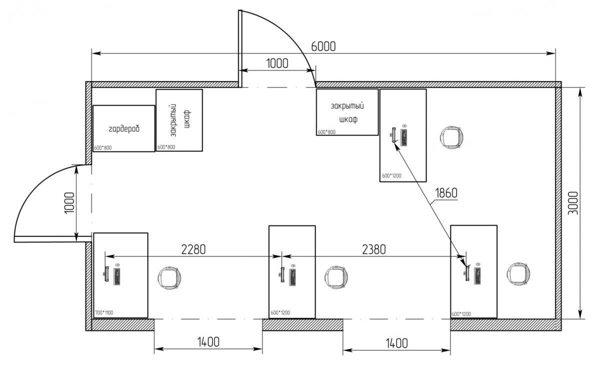 Требования к площади рабочего места санпин