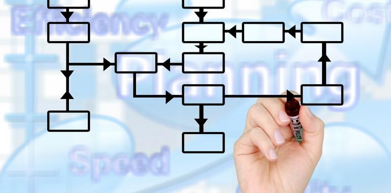 Как автоматизировать внутренние бизнес-процессы
