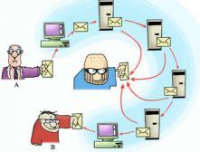 Спамеры придумывают новые способы мошенничества