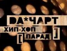 Da Chart 2006-11-23